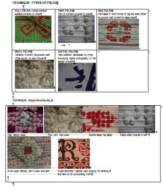 Types of felpa weave