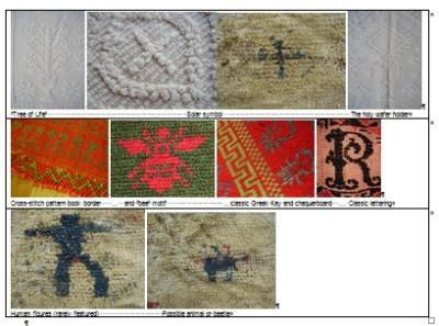 t felpa details of coverlet designs on traditional - modern covlerlets